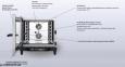 Печь пароконвекционная Unox XB893 5