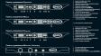 Печь пароконвекционная Unox XFT135 2